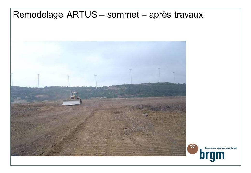 Remodelage ARTUS – sommet – après travaux