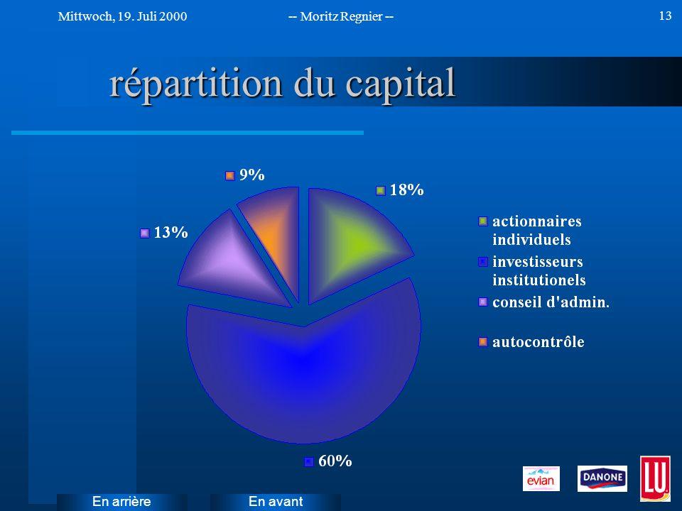En avant Mittwoch, 19. Juli 2000-- Moritz Regnier -- En arrière 13 répartition du capital