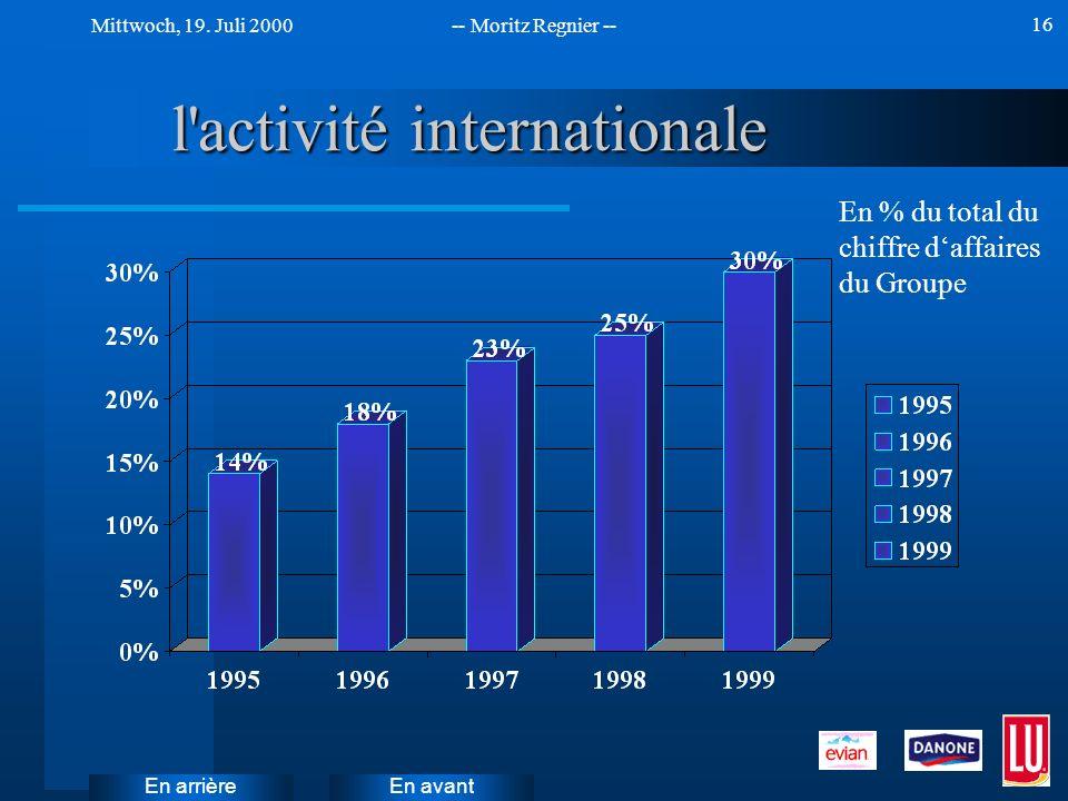 En avant Mittwoch, 19. Juli 2000-- Moritz Regnier -- En arrière 16 l'activité internationale En % du total du chiffre daffaires du Groupe