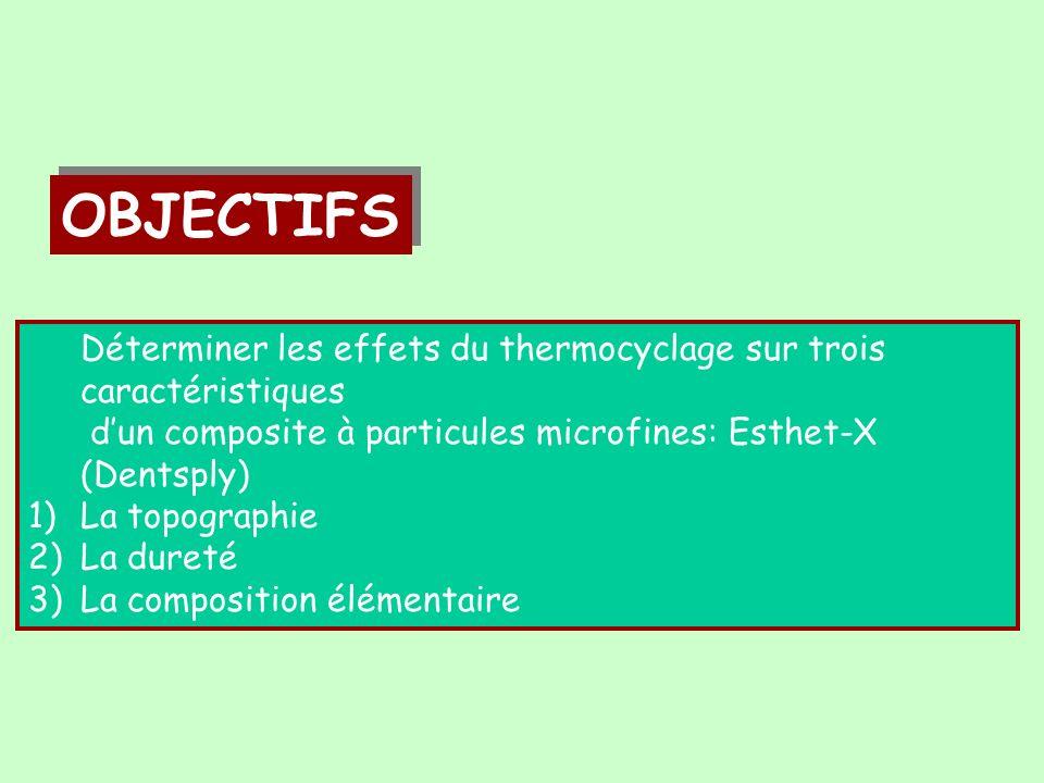 Déterminer les effets du thermocyclage sur trois caractéristiques dun composite à particules microfines: Esthet-X (Dentsply) 1)La topographie 2)La dureté 3)La composition élémentaire OBJECTIFS