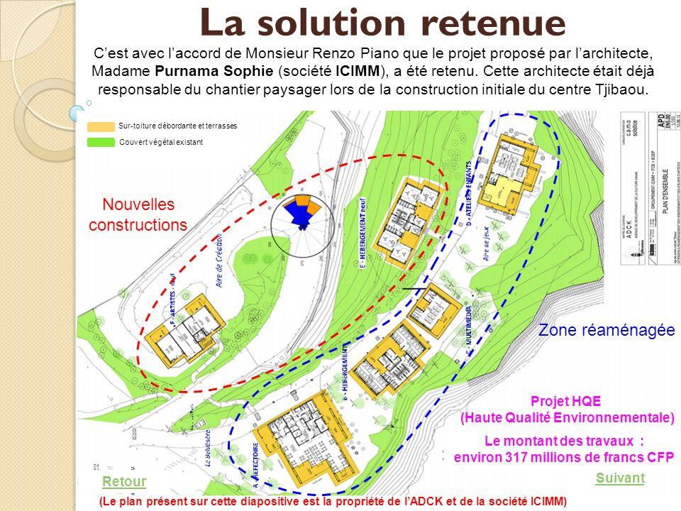 La solution retenue Suivant Retour Cest avec laccord de Monsieur Renzo Piano que le projet proposé par larchitecte, Madame Purnama Sophie (société ICI