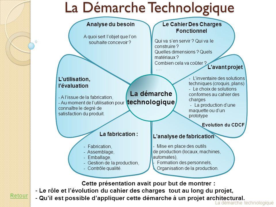 La Démarche Technologique La démarche technologique Le Cahier Des Charges Fonctionnel Qui va sen servir ? Qui va le construire ? Quelles dimensions ?