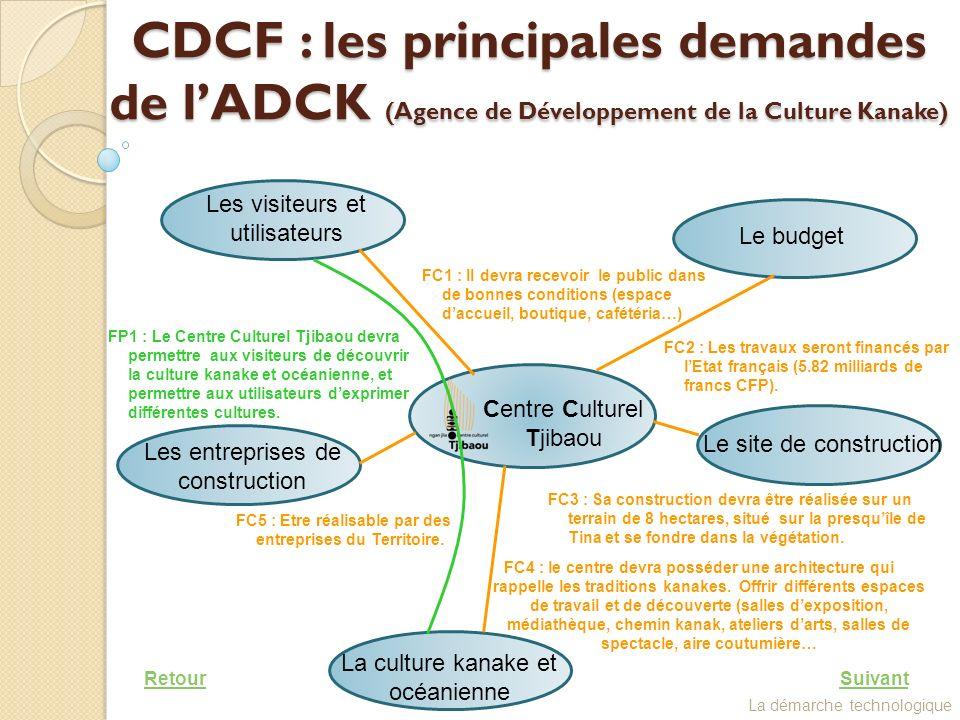 La démarche technologique SuivantRetour CDCF : les principales demandes de lADCK (Agence de Développement de la Culture Kanake) Les visiteurs et utili