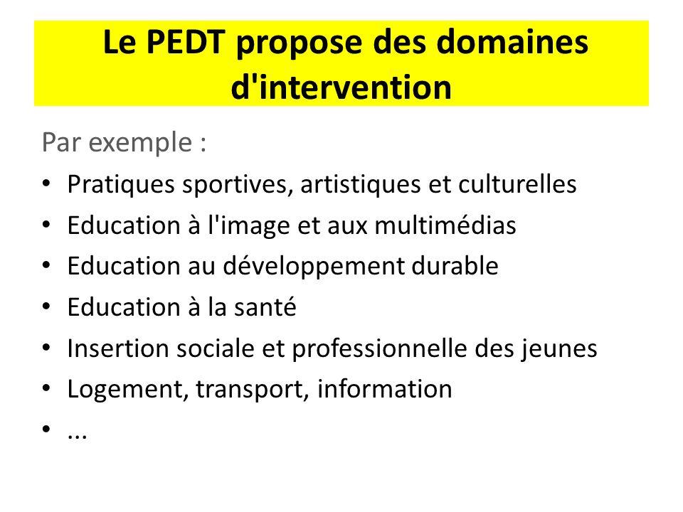 Le PEDT propose des domaines d'intervention Par exemple : Pratiques sportives, artistiques et culturelles Education à l'image et aux multimédias Educa