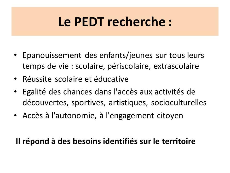 Le PEDT recherche : Epanouissement des enfants/jeunes sur tous leurs temps de vie : scolaire, périscolaire, extrascolaire Réussite scolaire et éducati
