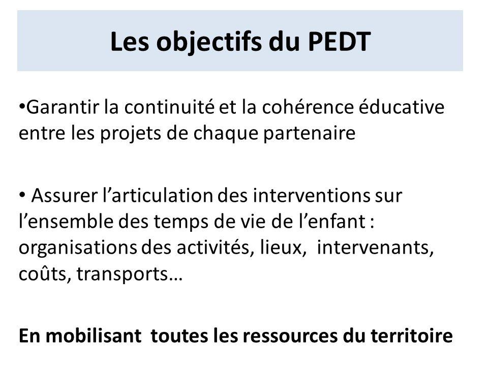 Les objectifs du PEDT Garantir la continuité et la cohérence éducative entre les projets de chaque partenaire Assurer larticulation des interventions