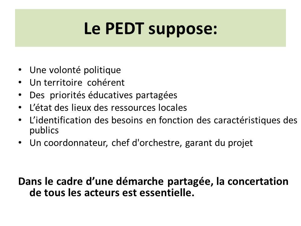 Le PEDT suppose: Une volonté politique Un territoire cohérent Des priorités éducatives partagées Létat des lieux des ressources locales Lidentificatio