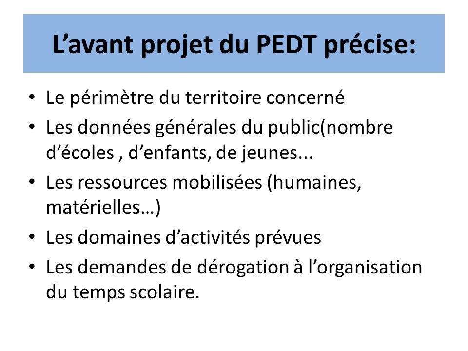 Lavant projet du PEDT précise: Le périmètre du territoire concerné Les données générales du public(nombre décoles, denfants, de jeunes... Les ressourc