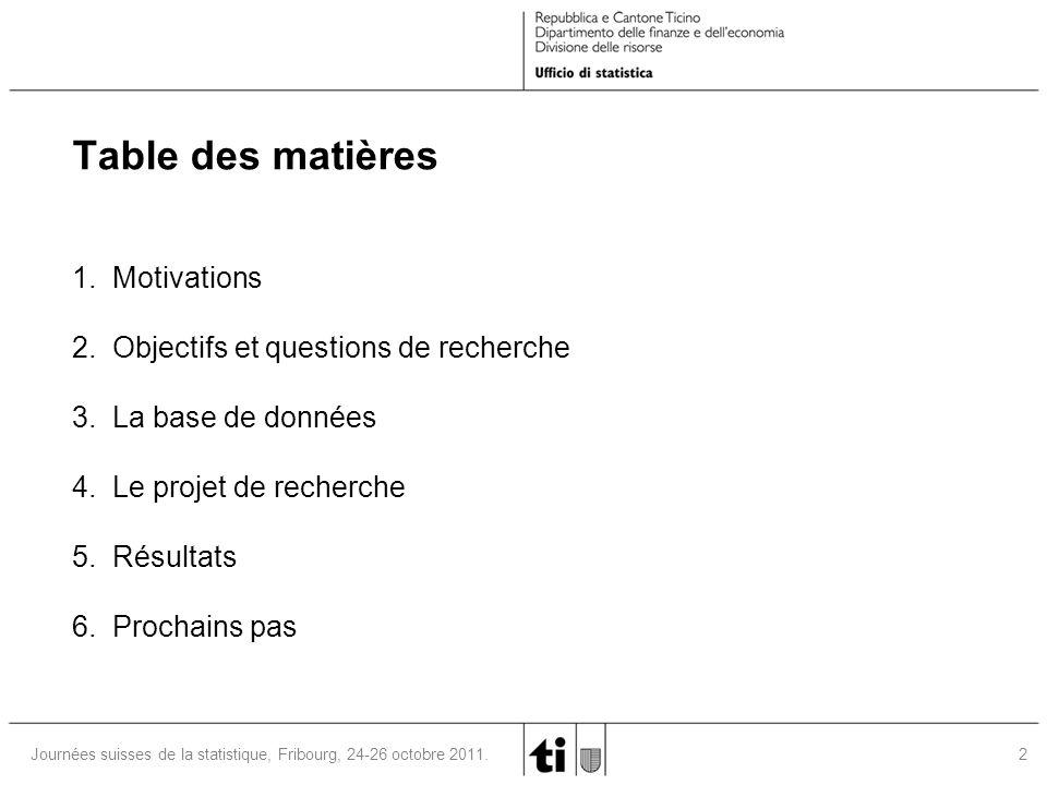 23Journées suisses de la statistique, Fribourg, 24-26 octobre 2011.
