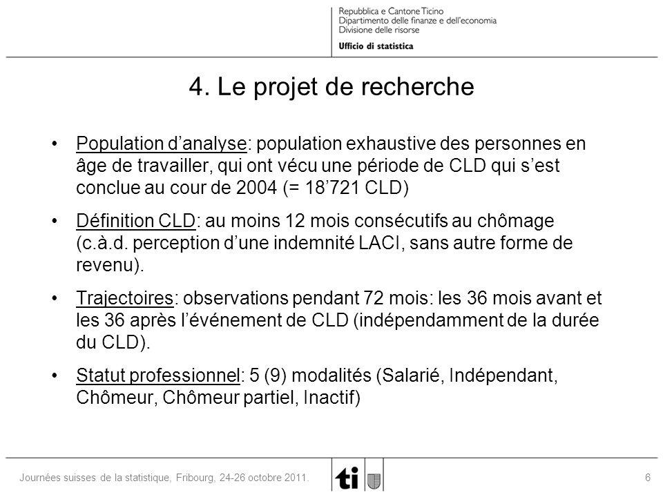 6Journées suisses de la statistique, Fribourg, 24-26 octobre 2011.