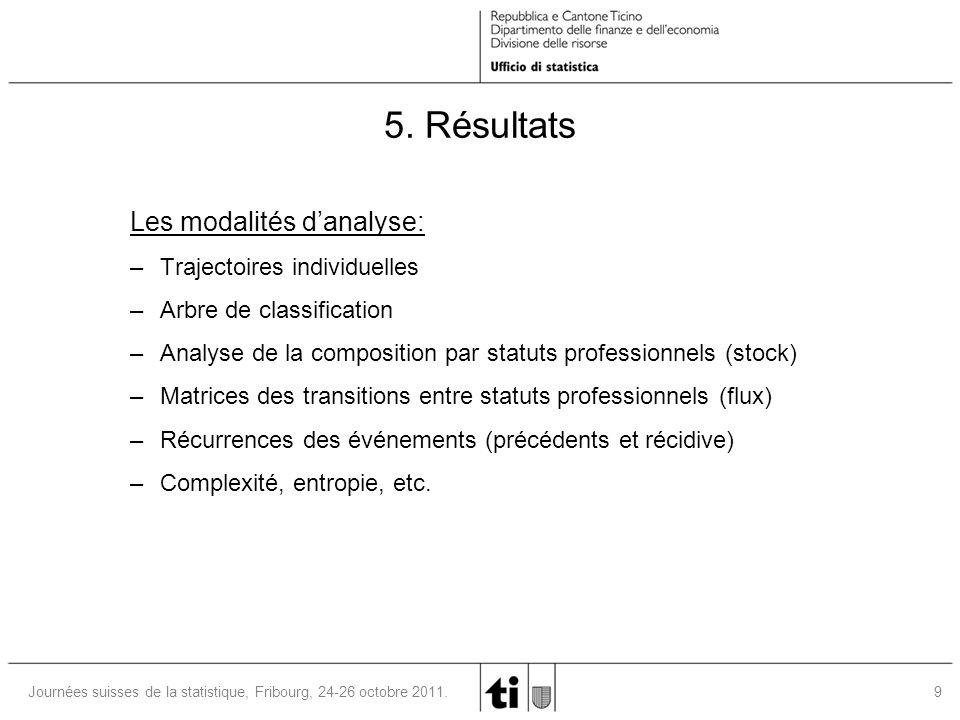 20Journées suisses de la statistique, Fribourg, 24-26 octobre 2011.
