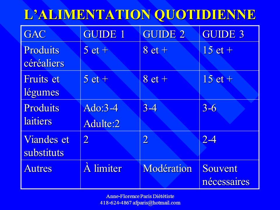 Anne-Florence Paris Diététiste 418-624-4867 afparis@hotmail.com LALIMENTATION QUOTIDIENNE GAC GUIDE 1 GUIDE 2 GUIDE 3 Produits céréaliers 5 et + 8 et
