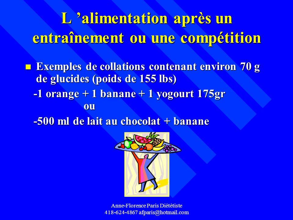 Anne-Florence Paris Diététiste 418-624-4867 afparis@hotmail.com L alimentation après un entraînement ou une compétition n Exemples de collations conte