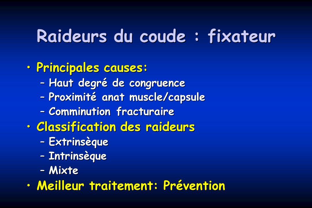 Raideurs du coude : fixateur Principales causes:Principales causes: –Haut degré de congruence –Proximité anat muscle/capsule –Comminution fracturaire