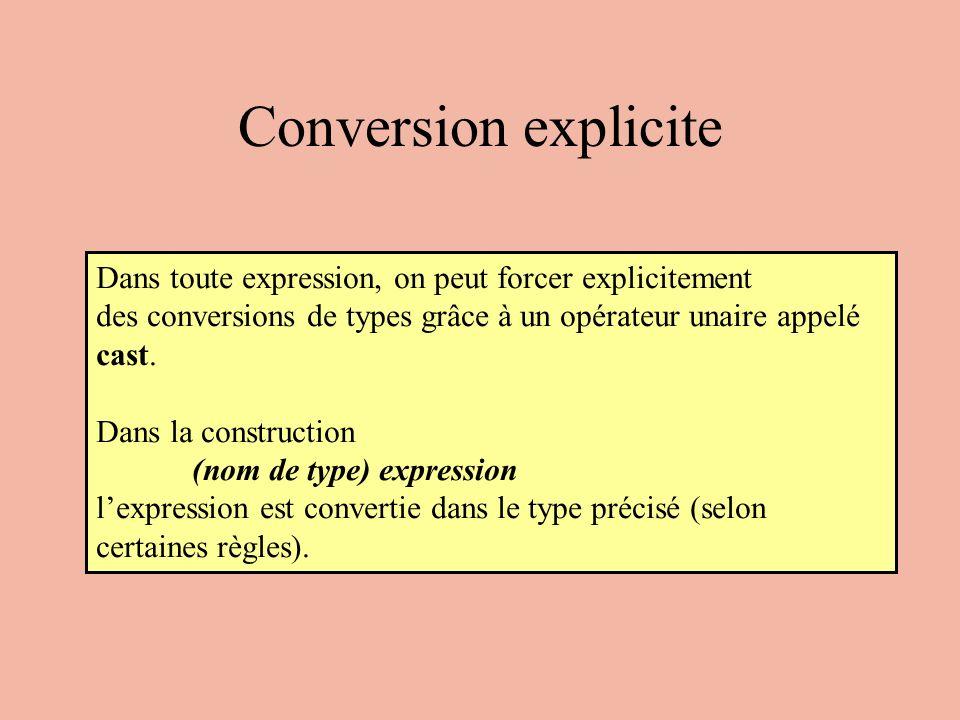 Conversion explicite Dans toute expression, on peut forcer explicitement des conversions de types grâce à un opérateur unaire appelé cast. Dans la con