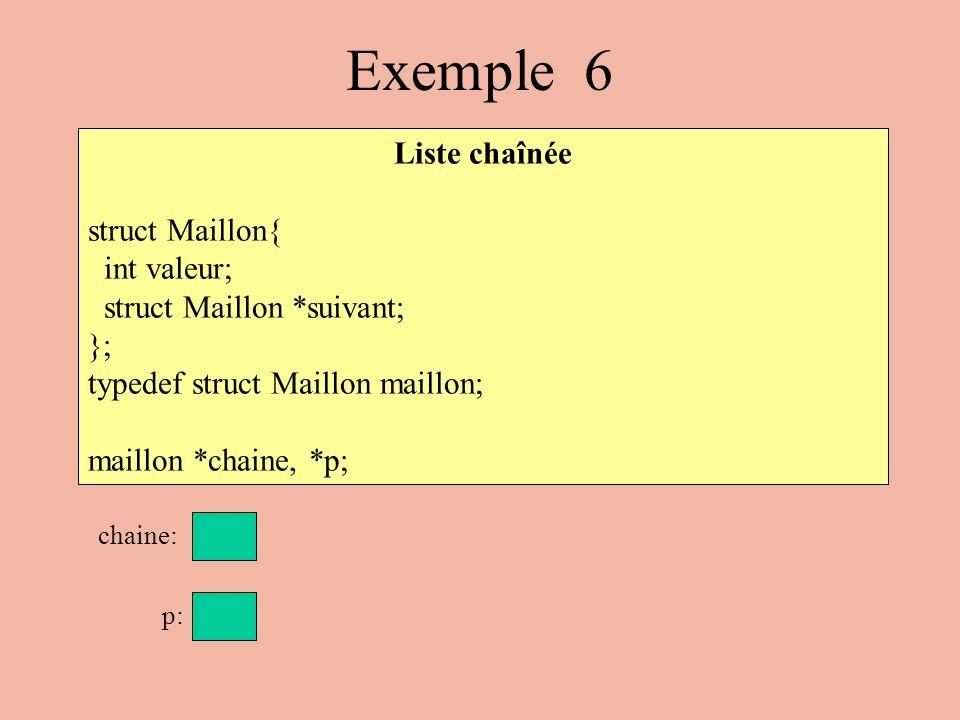 Exemple 6 Liste chaînée struct Maillon{ int valeur; struct Maillon *suivant; }; typedef struct Maillon maillon; maillon *chaine, *p; chaine: p: