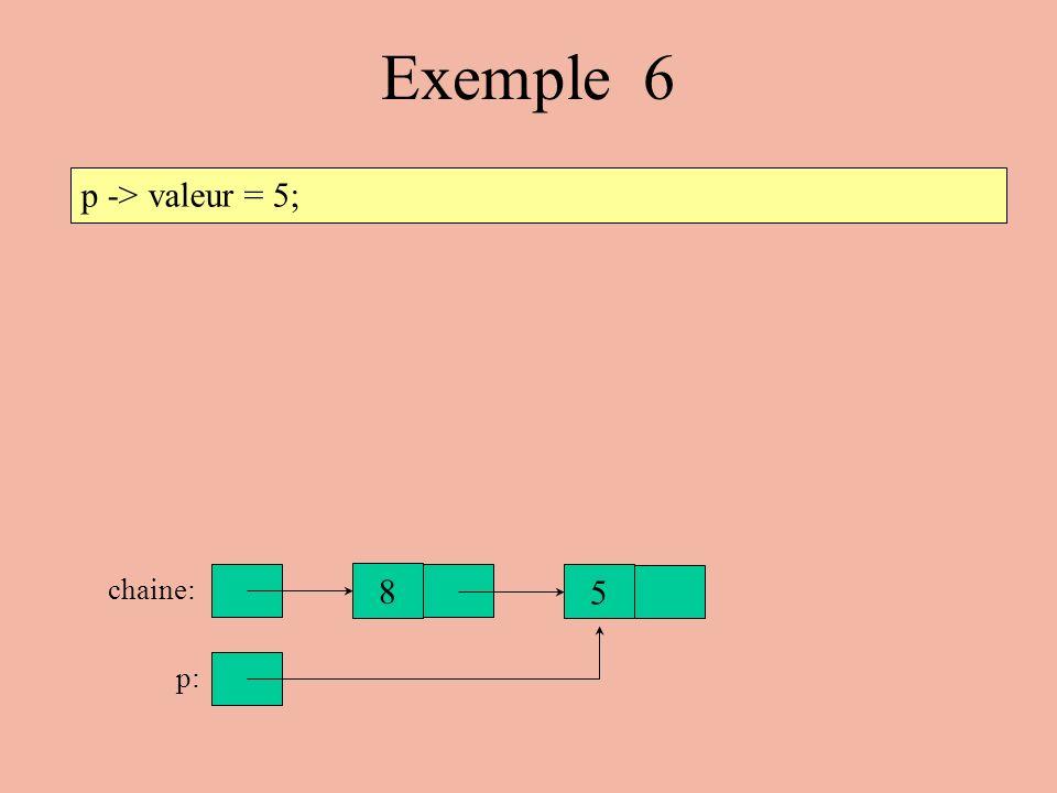 Exemple 6 p -> valeur = 5; chaine: 8 5 p: