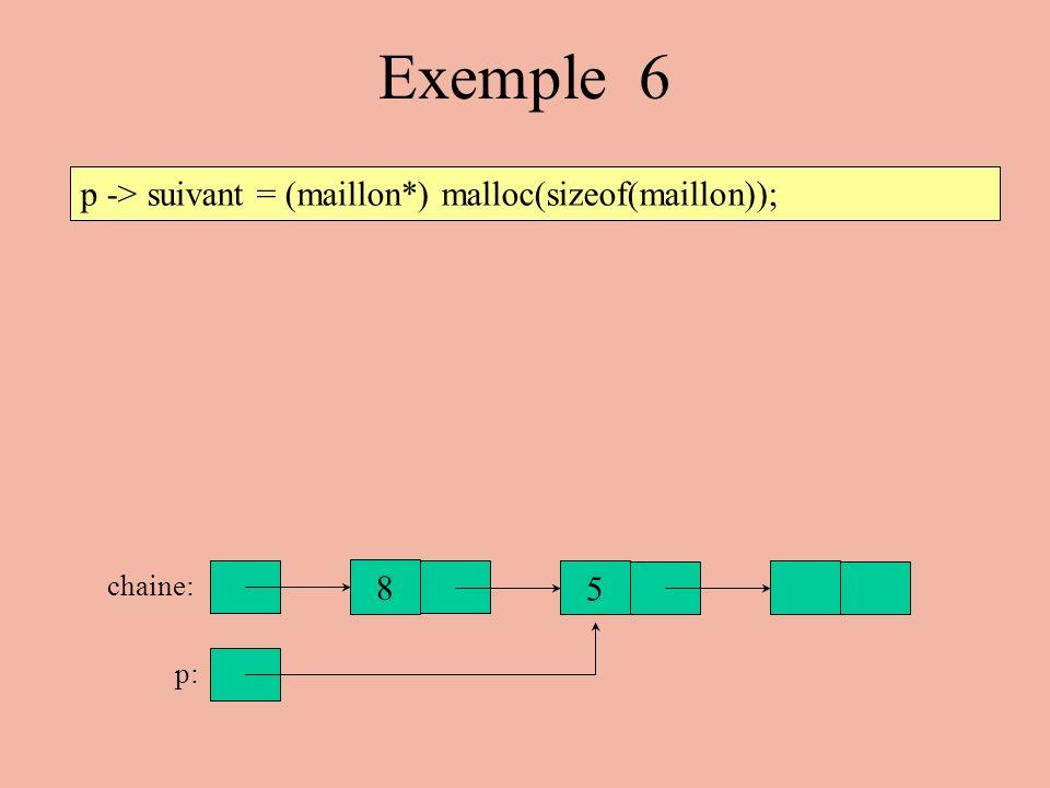 Exemple 6 p -> suivant = (maillon*) malloc(sizeof(maillon)); chaine: 8 5 p: