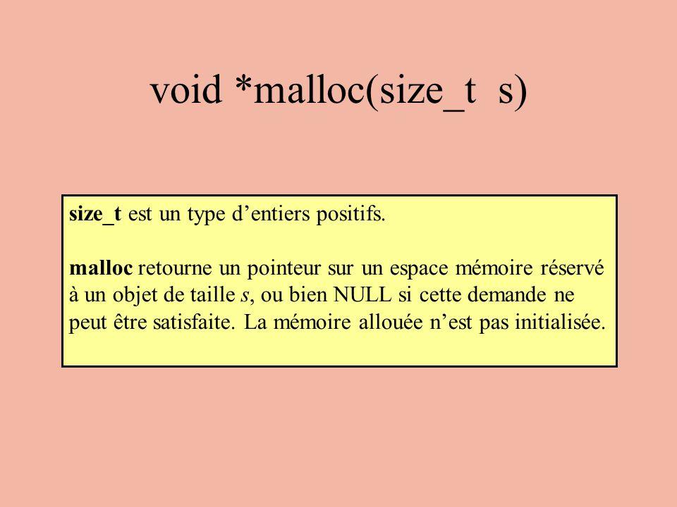 void *malloc(size_t s) size_t est un type dentiers positifs. malloc retourne un pointeur sur un espace mémoire réservé à un objet de taille s, ou bien