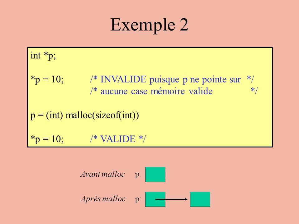Exemple 2 int *p; *p = 10;/* INVALIDE puisque p ne pointe sur */ /* aucune case mémoire valide */ p = (int) malloc(sizeof(int)) *p = 10;/* VALIDE */ p: Avant malloc Après malloc Pourquoi?