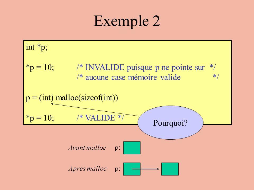 Exemple 2 int *p; *p = 10;/* INVALIDE puisque p ne pointe sur */ /* aucune case mémoire valide */ p = (int) malloc(sizeof(int)) *p = 10;/* VALIDE */ p