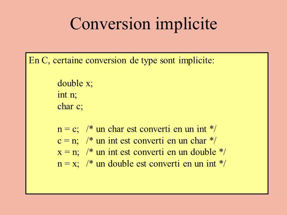 Conversion explicite Dans toute expression, on peut forcer explicitement des conversions de types grâce à un opérateur unaire appelé cast.