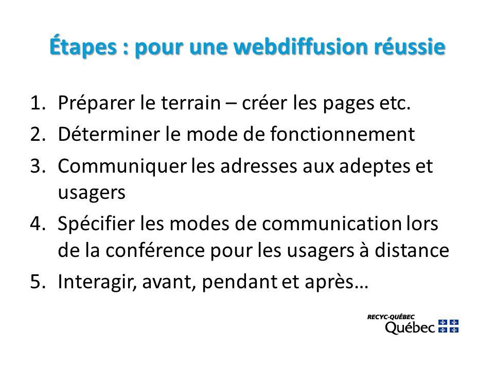 Étapes : pour une webdiffusion réussie 1.Préparer le terrain – créer les pages etc.