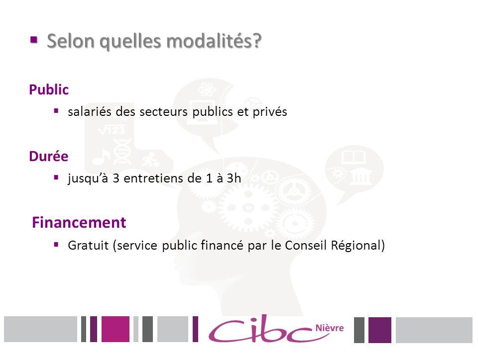 Selon quelles modalités? Selon quelles modalités? Public salariés des secteurs publics et privés Durée jusquà 3 entretiens de 1 à 3h Financement Gratu