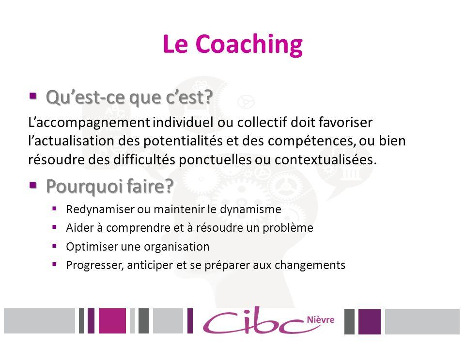 Le Coaching Quest-ce que cest? Quest-ce que cest? Laccompagnement individuel ou collectif doit favoriser lactualisation des potentialités et des compé