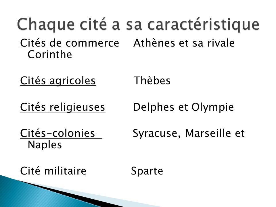 Cités de commerce Athènes et sa rivale Corinthe Cités agricoles Thèbes Cités religieuses Delphes et Olympie Cités-colonies Syracuse, Marseille et Naples Cité militaire Sparte