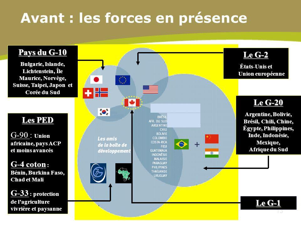 13 Avant : les forces en présence Pays du G-10 Bulgarie, Islande, Lichtenstein, Île Maurice, Norvège, Suisse, Taipei, Japon et Corée du Sud Le G-2 Éta