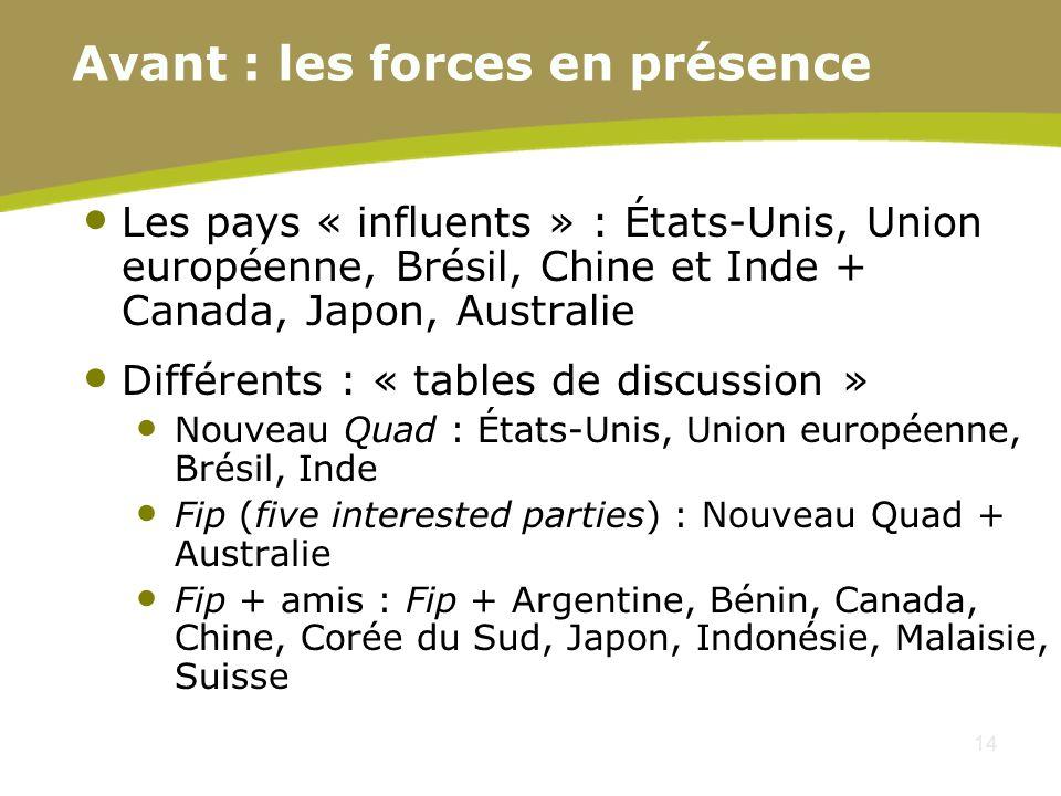 14 Les pays « influents » : États-Unis, Union européenne, Brésil, Chine et Inde + Canada, Japon, Australie Différents : « tables de discussion » Nouve