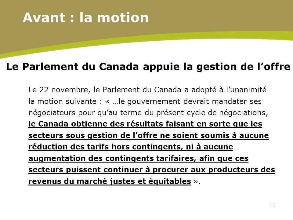 15 Avant : la motion Le Parlement du Canada appuie la gestion de loffre Le 22 novembre, le Parlement du Canada a adopté à lunanimité la motion suivant