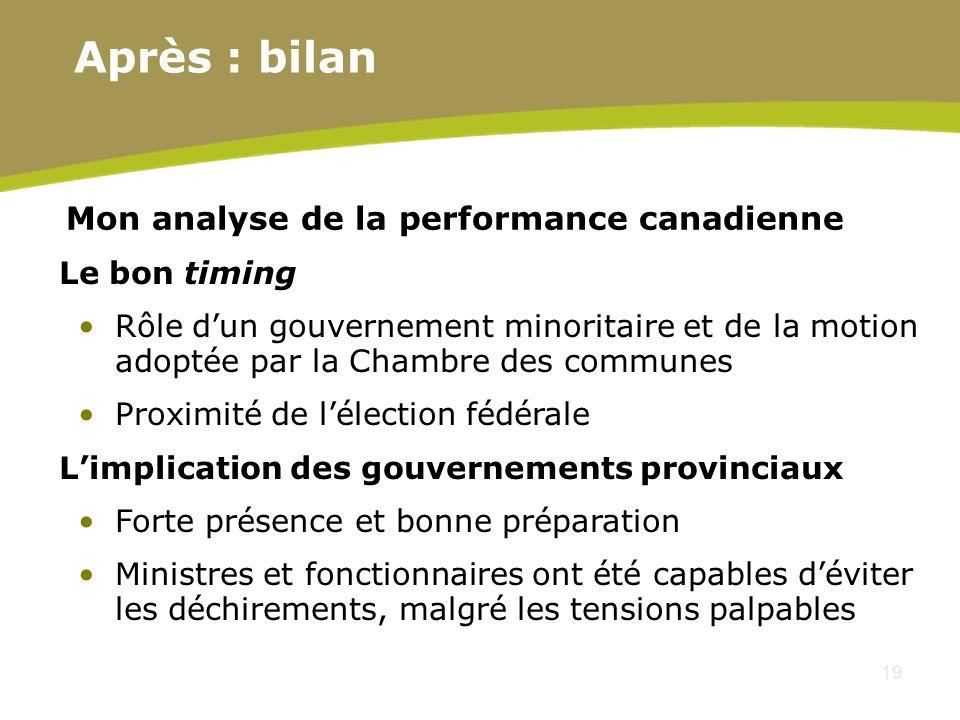 19 Mon analyse de la performance canadienne Le bon timing Rôle dun gouvernement minoritaire et de la motion adoptée par la Chambre des communes Proxim