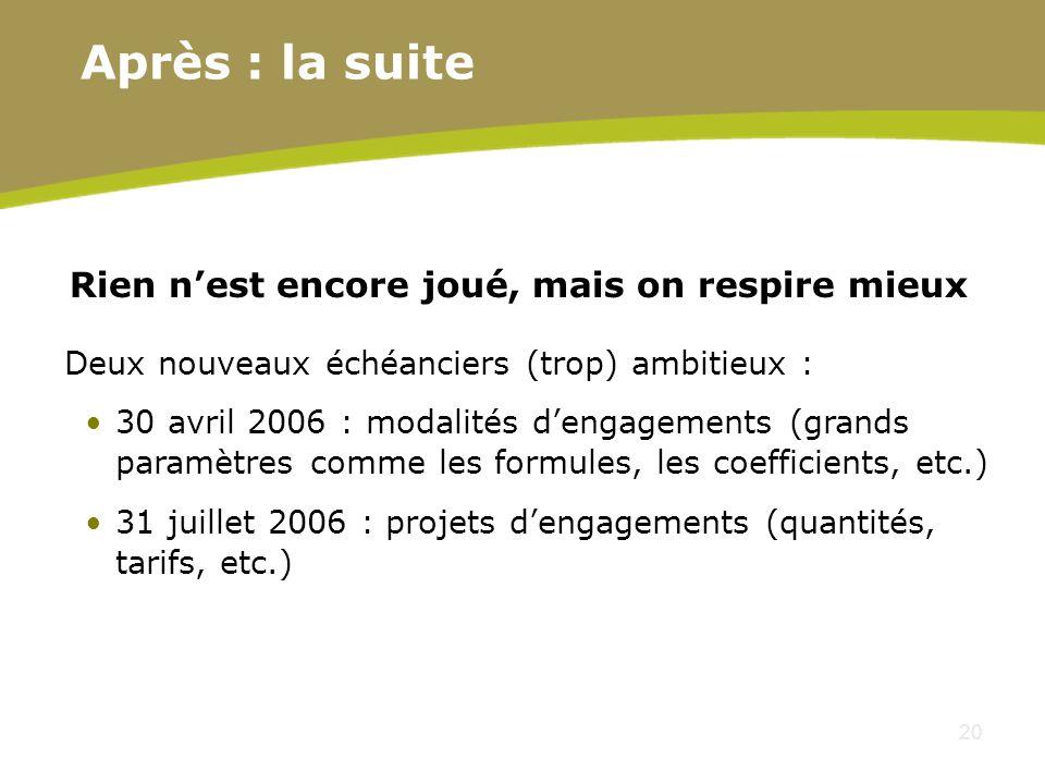 20 Rien nest encore joué, mais on respire mieux Deux nouveaux échéanciers (trop) ambitieux : 30 avril 2006 : modalités dengagements (grands paramètres