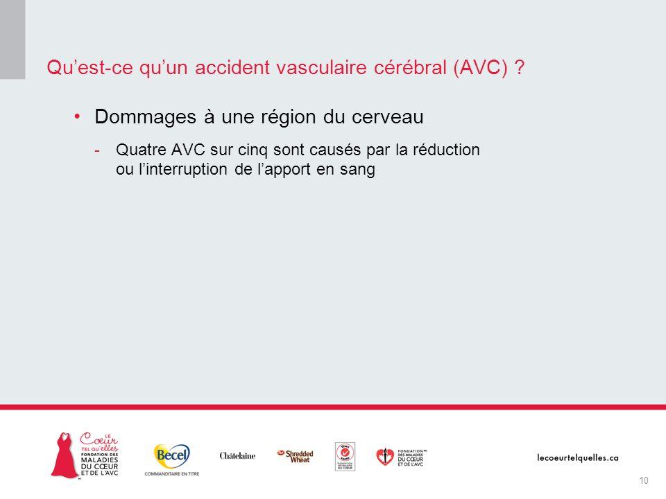 Dommages à une région du cerveau -Quatre AVC sur cinq sont causés par la réduction ou linterruption de lapport en sang Quest-ce quun accident vasculai