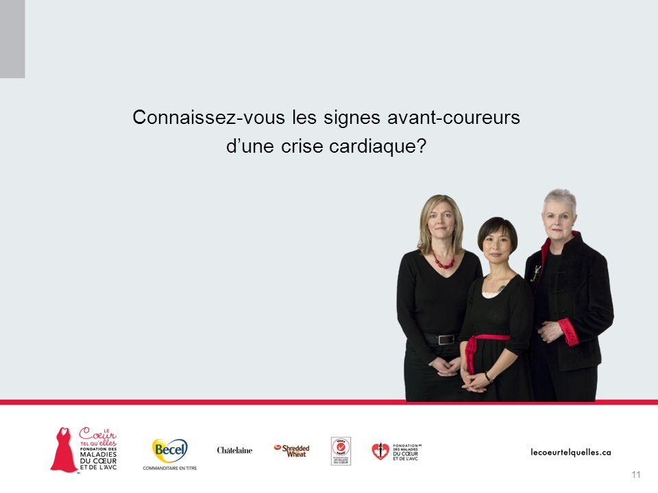 Connaissez-vous les signes avant-coureurs dune crise cardiaque? 11