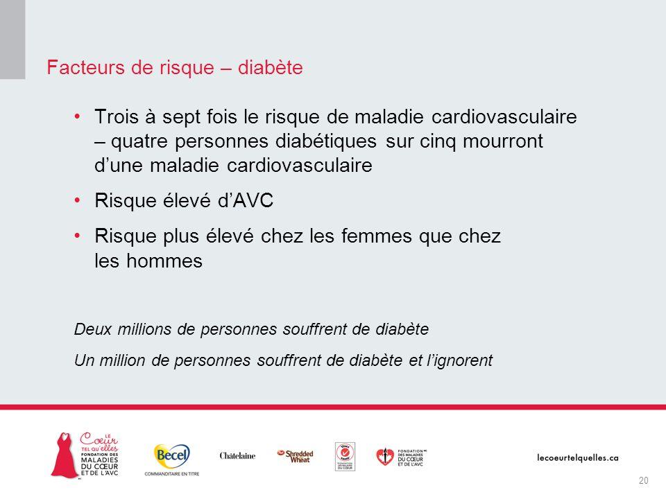 Trois à sept fois le risque de maladie cardiovasculaire – quatre personnes diabétiques sur cinq mourront dune maladie cardiovasculaire Risque élevé dA