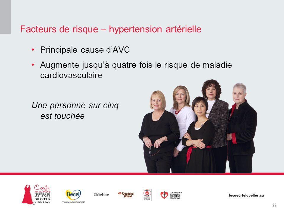 Principale cause dAVC Augmente jusquà quatre fois le risque de maladie cardiovasculaire Une personne sur cinq est touchée Facteurs de risque – hyperte