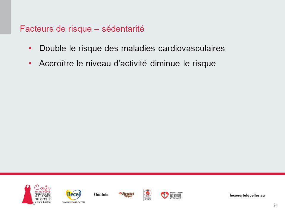 Double le risque des maladies cardiovasculaires Accroître le niveau dactivité diminue le risque Facteurs de risque – sédentarité 24