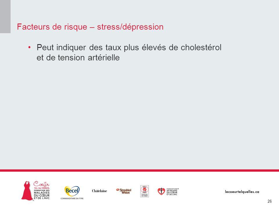 Peut indiquer des taux plus élevés de cholestérol et de tension artérielle Facteurs de risque – stress/dépression 26