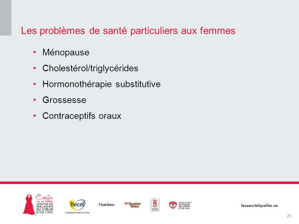 Ménopause Cholestérol/triglycérides Hormonothérapie substitutive Grossesse Contraceptifs oraux Les problèmes de santé particuliers aux femmes 28