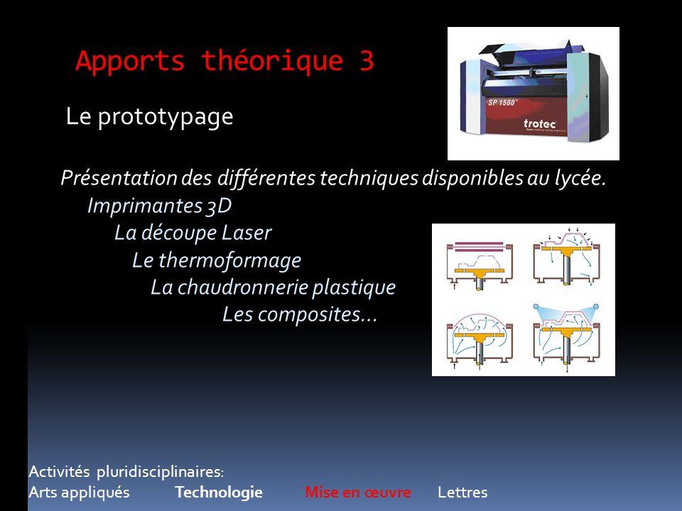 Apports théorique 3 Activités pluridisciplinaires: Arts appliqués Technologie Mise en œuvre Lettres Le prototypage Présentation des différentes techni