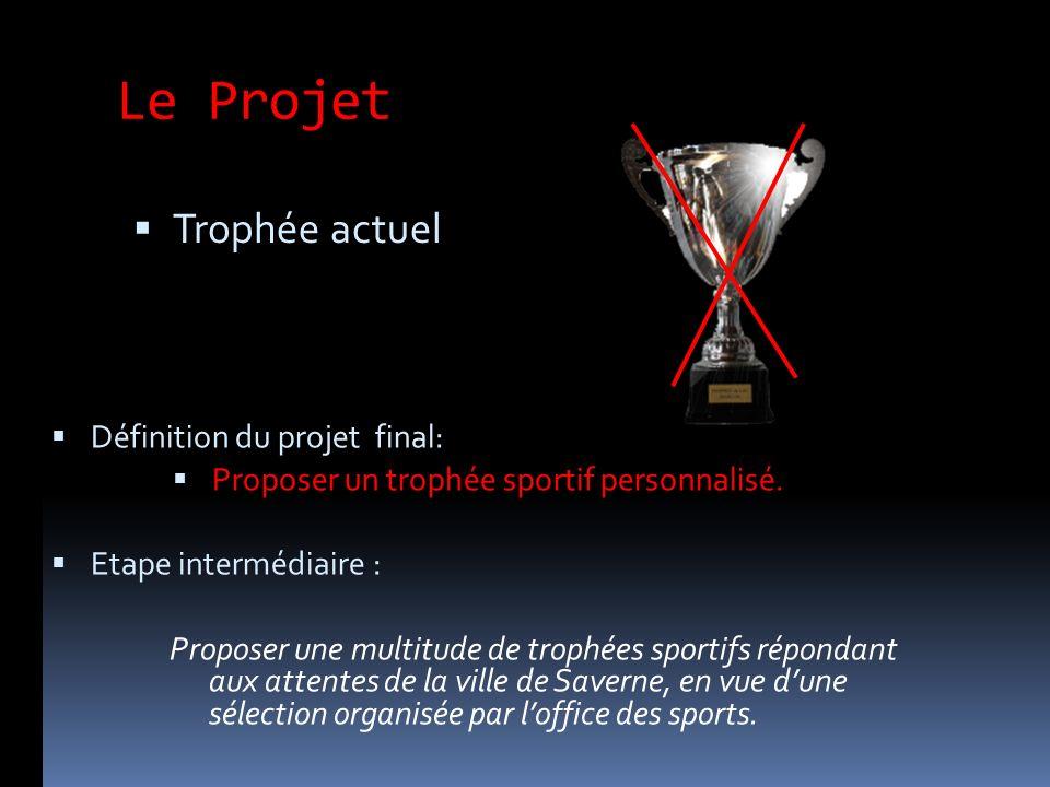 Le Projet Trophée actuel Définition du projet final: Proposer un trophée sportif personnalisé. Etape intermédiaire : Proposer une multitude de trophée