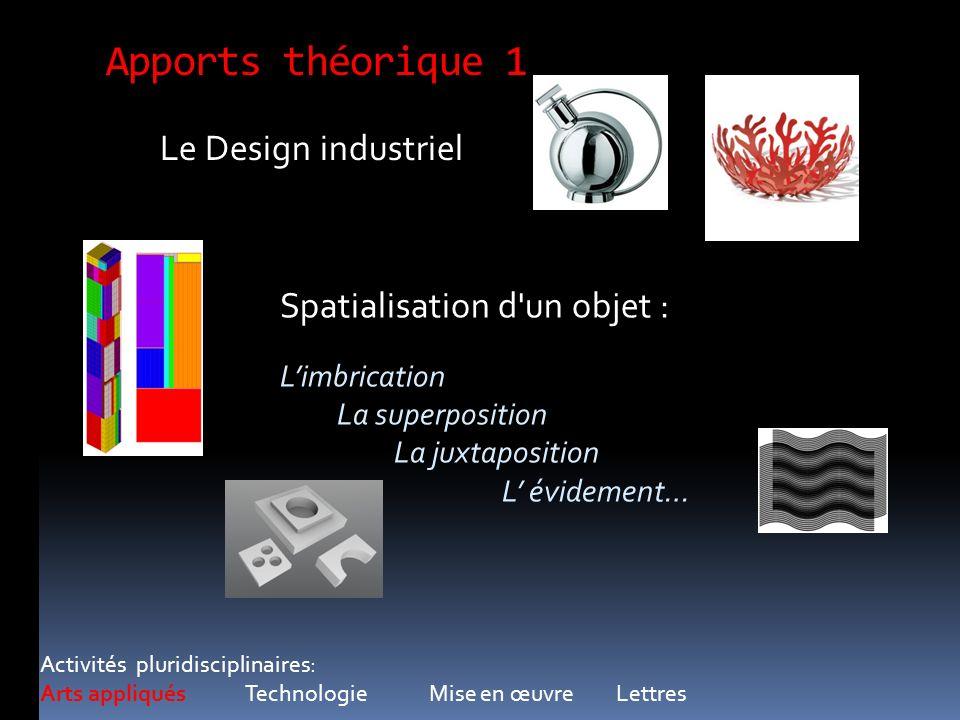 Apports théorique 1 Activités pluridisciplinaires: Arts appliqués Technologie Mise en œuvre Lettres Le Design industriel Spatialisation d'un objet : L