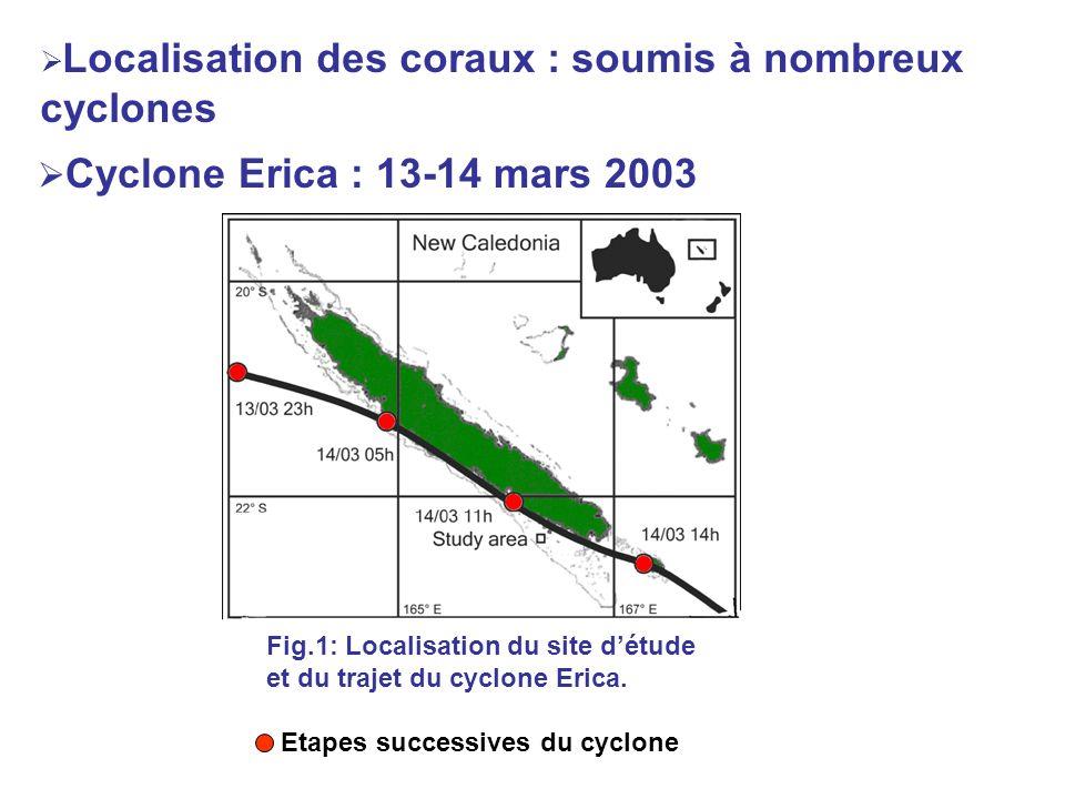 Localisation de létude : 6 stations à Crouy 3 stations à Larégnère Localisation du site détude et du trajet du cyclone Erica.