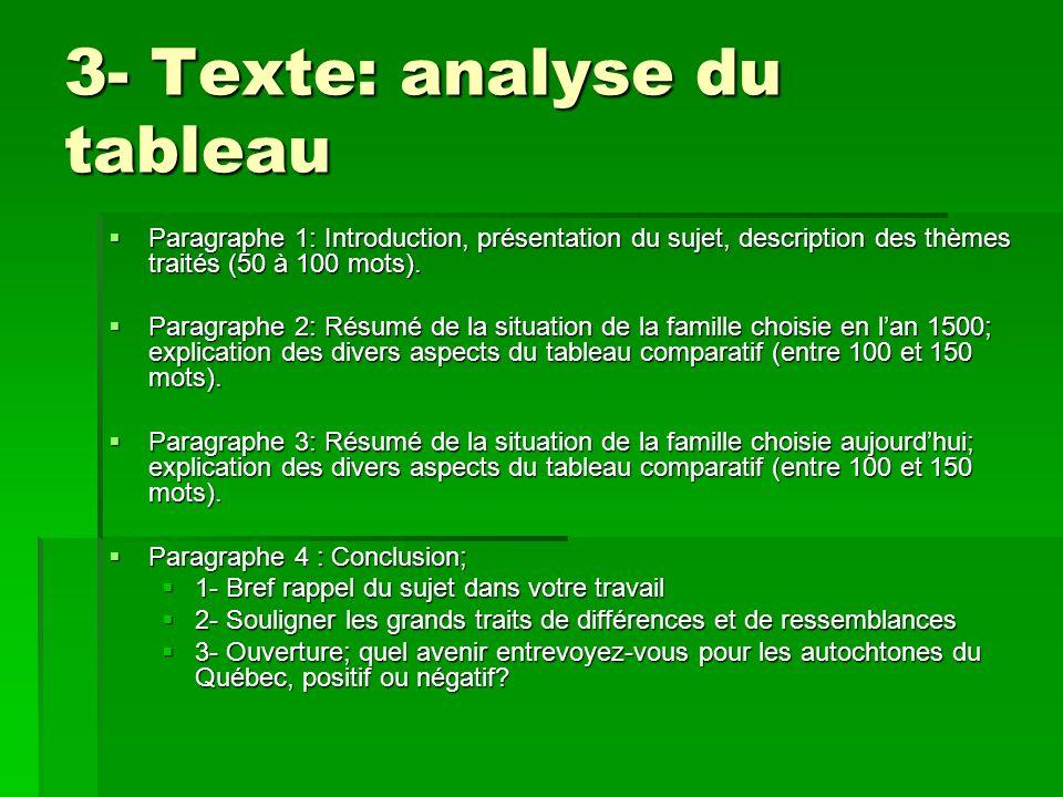 3- Texte: analyse du tableau Paragraphe 1: Introduction, présentation du sujet, description des thèmes traités (50 à 100 mots).