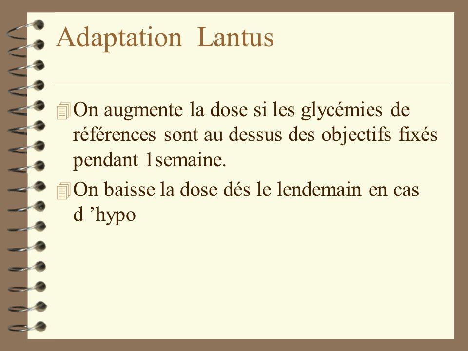 Adaptation Lantus 4 On augmente la dose si les glycémies de références sont au dessus des objectifs fixés pendant 1semaine.