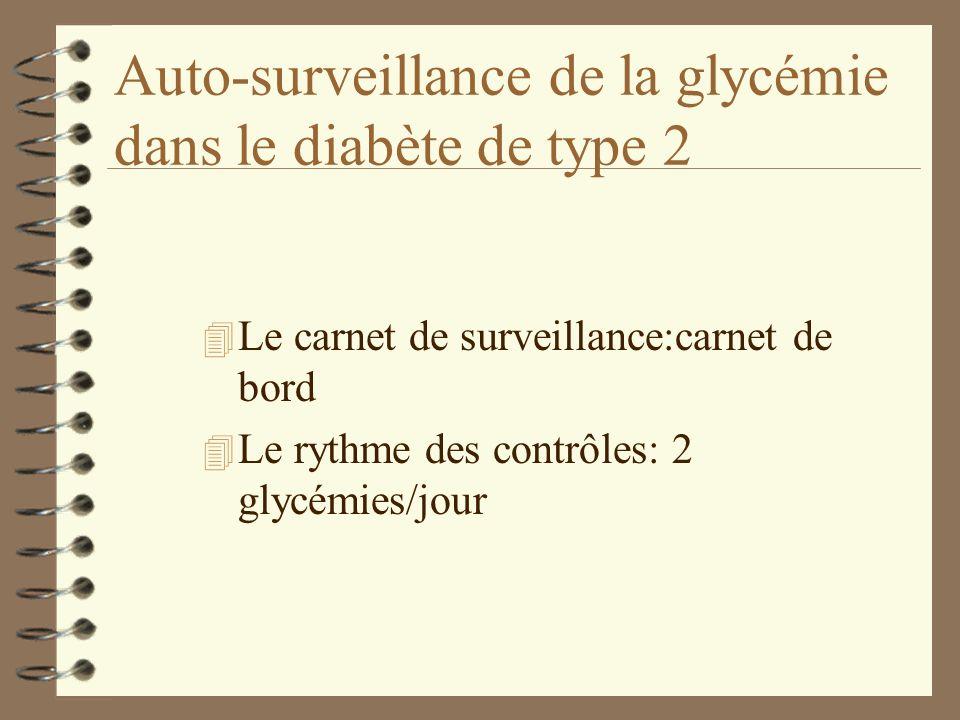 Auto-surveillance de la glycémie dans le diabète de type 2 4 Le carnet de surveillance:carnet de bord 4 Le rythme des contrôles: 2 glycémies/jour