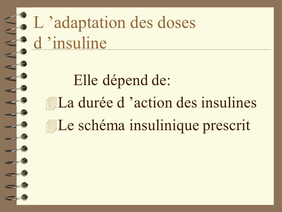 L adaptation des doses d insuline Schéma à 2 injections (Insulatard X 2 /j) 4 Les glycémies de références pour adapter la dose d insuline du matin sont: glycémies capillaires de 12h et de 19h réalisées la veille et l avant veille.